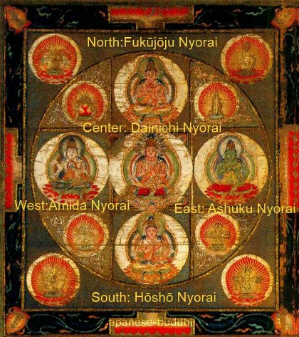 The five Buddhas