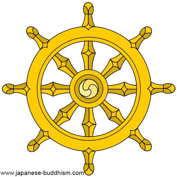 Buddhism Symbol The Dharma Wheel