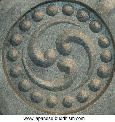 Buddhism Symbol The Dharma Wheel