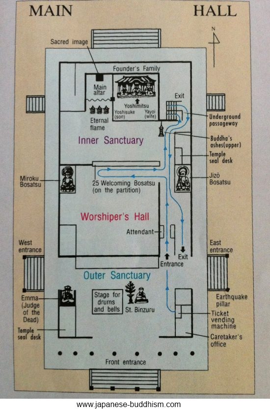 map of the main hall of Zenkoji